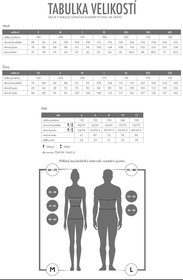 Tabulka velikostí postav pro trička